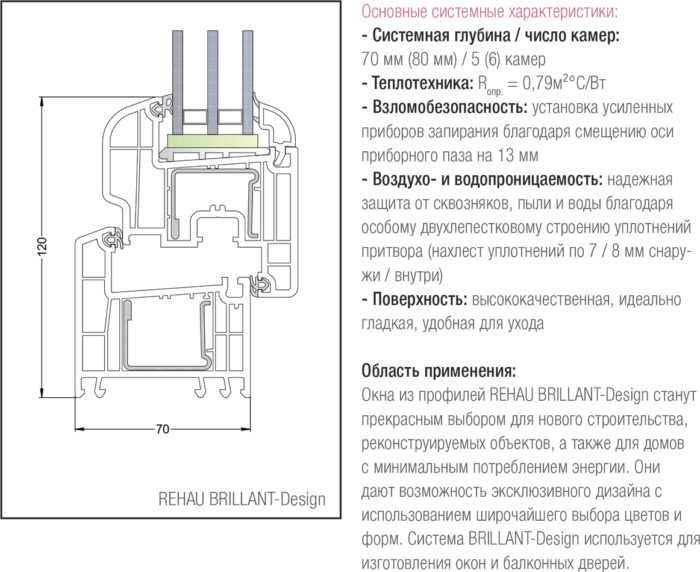 Профиль для окон Rehau brilliant design