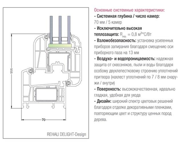Входные пластиковые двери rehau