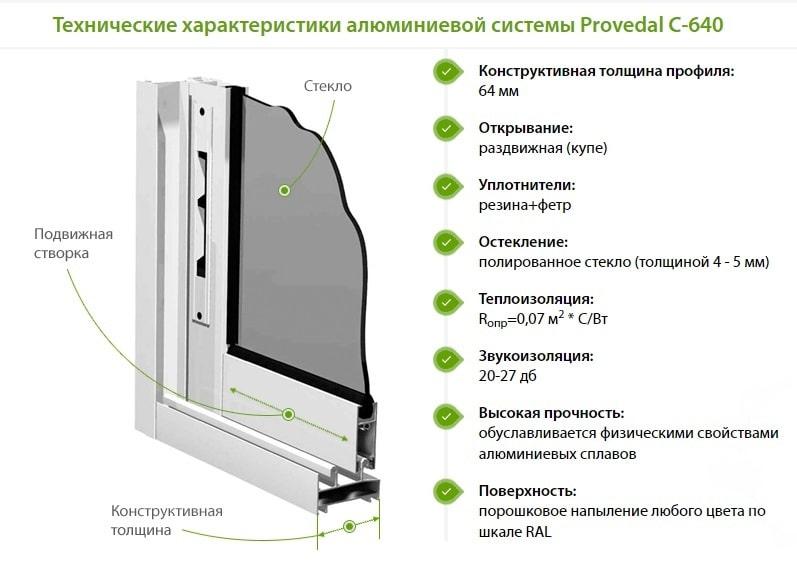 Алюминиевая профильная системаProvedal