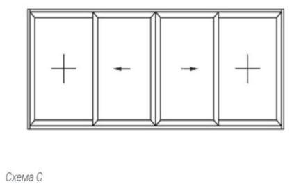 Схема открывания створок С