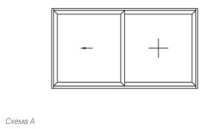 Схема открывания створок А