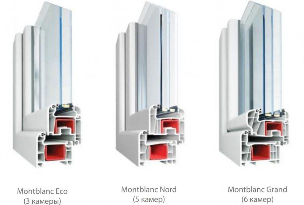 Профиль Montblan