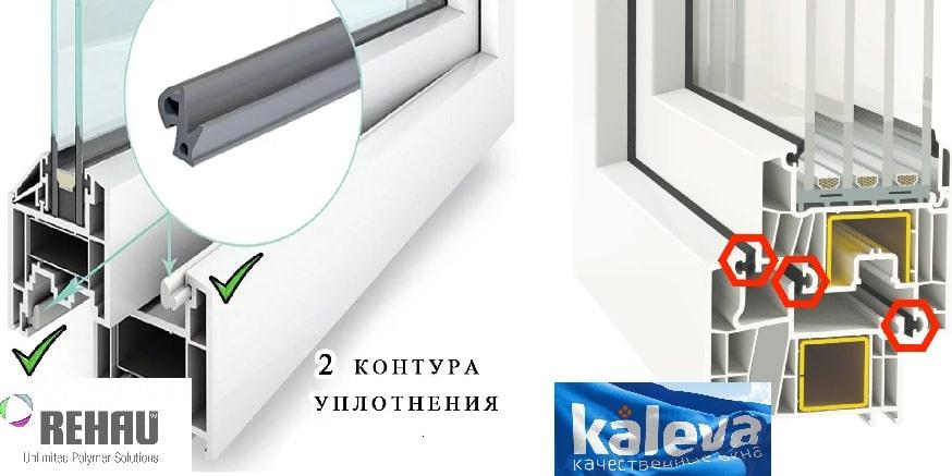 Контуры уплотнения Rehau и Kaleva