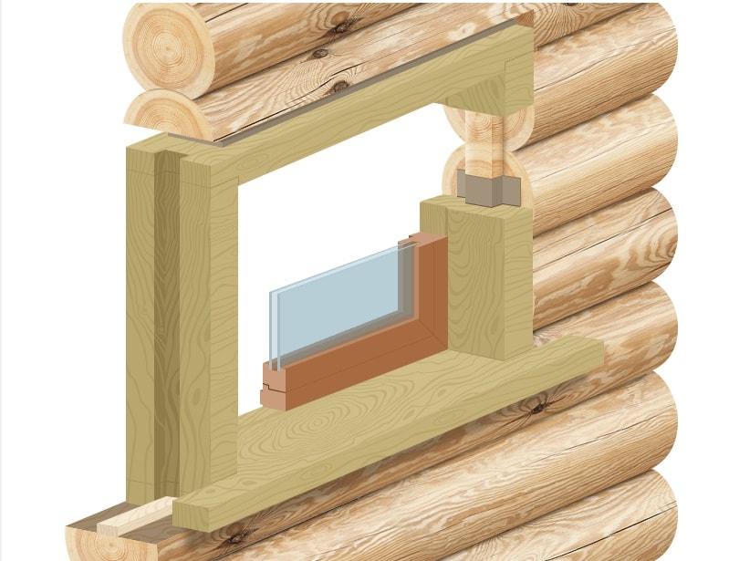 Окосячка для пластиковых окон в деревянном доме