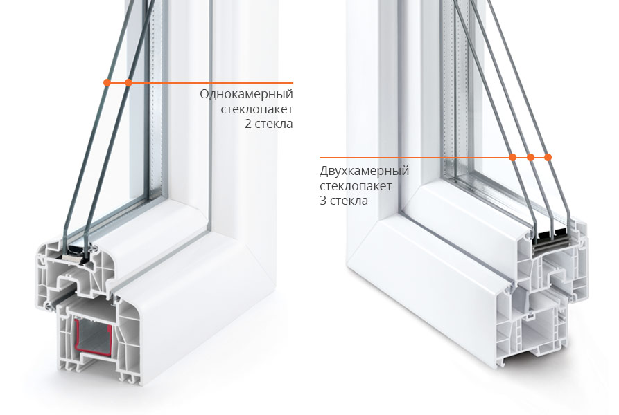 Толщина однокамерного стеклопакета и двухкамерного