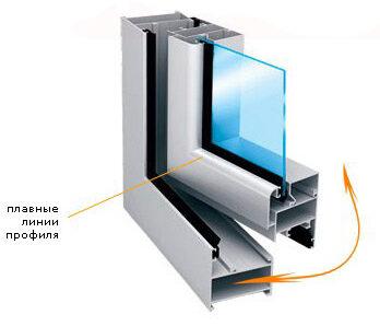 Функциональность распашного окна на балкон